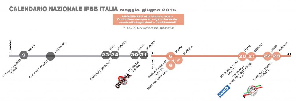 Calendario IFBB Italia 2015